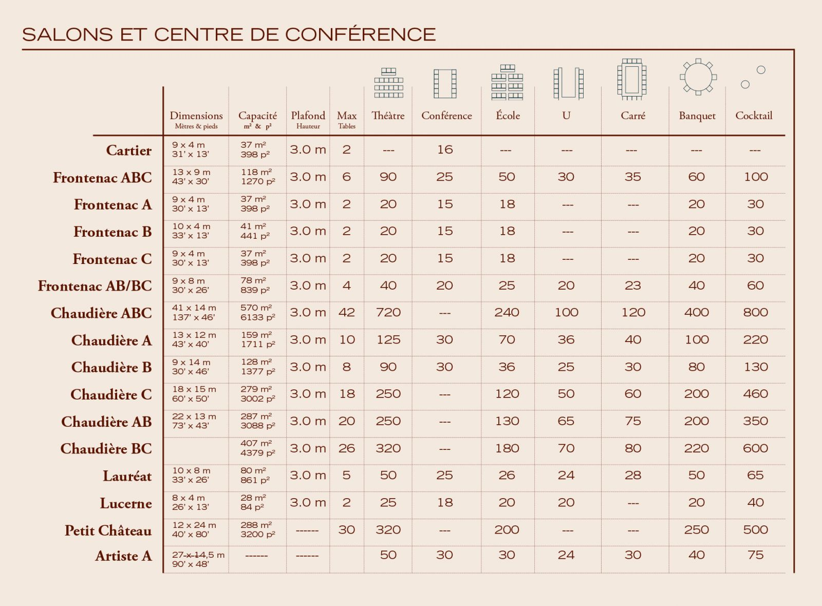 DOUBLETREE - FACT SHEET_FR (WEB)-2